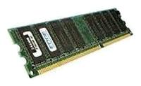 Оперативная память Lenovo 41Y2726